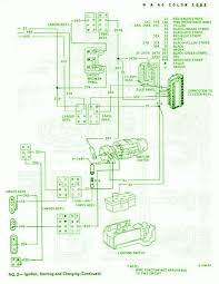 bronco fuse diagram automotive wiring diagrams 1968 ford thunderbird general fuse box diagram