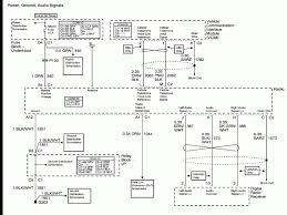 04 silverado stereo wiring diagram 2004 silverado radio wiring 2003 chevy trailblazer stereo wiring diagram at 04 Trailblazer Radio Wiring Diagram