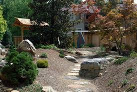 University Of North Carolina At Charlotte Botanical Gardens .