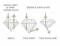 What Is Diamond Cut Cut Grading Chart Explained