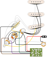 wiring diagram for a fender strat the wiring diagram fender squier stratocaster wiring diagram nilza wiring diagram