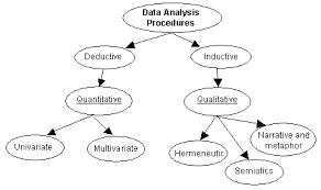 classification essay about teachers