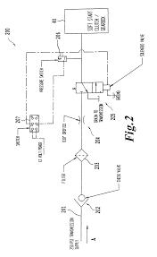 pto wiring diagram pto wiring diagrams pto wiring schematic pto auto wiring diagram schematic