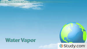 Greenhouse Gases and the Enhanced Greenhouse Effect  Video u0026 Lesson  Transcript  Studycom