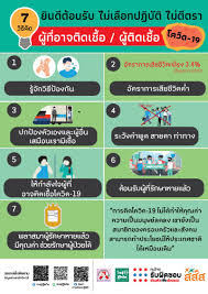 คลังความรู้สุขภาพ กระทรวงสาธารณสุข ข้อมูลความรู้ด้านสุขภาพ สำหรับประชาชน