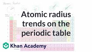 Atomic Radius Trends On Periodic Table Video Khan Academy