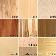 hardwood types for furniture. know your woods types of woodwood hardwood for furniture h