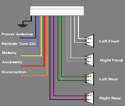wiring diagram for a pioneer radio wiring diagram and schematic pioneer mvh x370bt bluetooth pairing at Pioneer Mvh X560bt Wiring Diagram