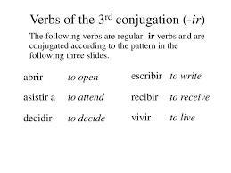 Escribir Conjugation Sada Margarethaydon Com