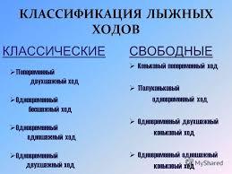 Презентация на тему ЛЫЖНЫЕ ХОДЫ КЛАССИФИКАЦИЯ ЛЫЖНЫХ ХОДОВ  2 ЛЫЖНЫЕ ХОДЫ