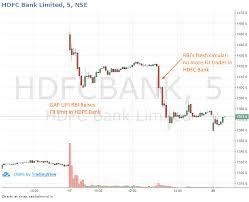 Hdfc Bank Trading Neylogarpu Tk