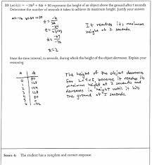 linear equations test good skills for customer service resume essayez de ne pas rire top ideas collection algebra 1