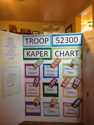 Kaper Charts For Girl Scouts Template Image Result For Brownie Kaper Chart Template Printable