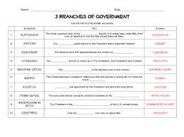 Us Government Worksheets For High School Worksheets for all ...