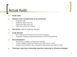 Internal Chart Audit Program Ppt Download