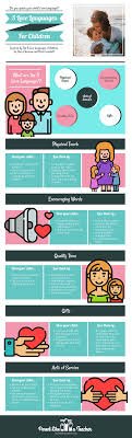 Five Love Languages Chart Five Ways To Show Children Love Enchanted Little World