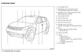 nissan murano fuse box 2005 nissan murano fuse diagram wiring 2013 Nissan Murano Wiring Diagram nissan murano fuse box 2010 nissan murano fuse diagram 2010 nissan murano fuse diagram nissan murano 2013 nissan altima wiring diagram