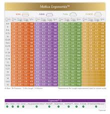 Gummy Bear Implant Size Chart Motiva Breast Implants Clinical Trial Dr Teitelbaum