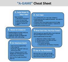 golf club distance cheat sheet mentally prepare for a round of golfgolf shortcut secrets