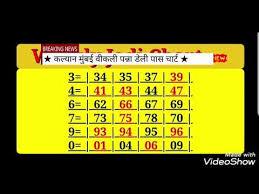 Kalyan Mumbai Weekly Panna Weekly Jodi Chart 100 Fix Pass