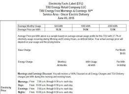 Bedroom 40 Modern Average Electric Bill For 40 Bedroom Apartment Cool Average Gas And Electric Bill For 2 Bedroom Apartment