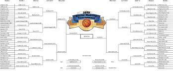 Ncaa Tournament Bracket Scores An Ncaa Bracket For Income Mobility If The Tournament Were About