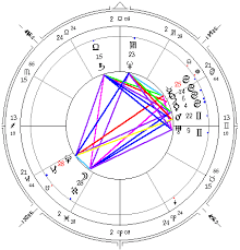 Sibley Usa Chart Riddle Of The American Horoscope Dane