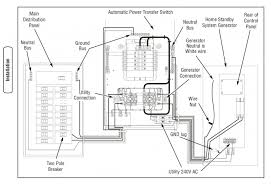 wiring diagrams for transfer switches the wiring diagram 3 phase automatic transfer switch wiring diagram wiring diagram wiring diagram