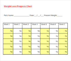 Sample Weight Loss Chart 7 Documents In Pdf
