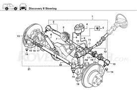 discovery ii steering rovers north classic land rover parts home > discovery > land rover discovery ii > steering