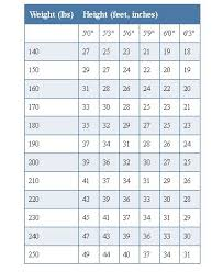 Bmi Chart Women Body Mass Index Bmi Cleveland Clinic