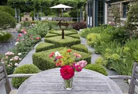 Image of: My Chicago Botanic Garden Tag Archive Landscape Design For Focal  Point Landscaping Ideas