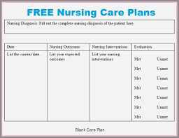Safety Plan Suicidal Ideation Template Lovely Nursing Care Plan And