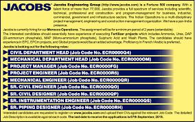 Opportunity Civil Engineer, Jobs India, Careers Business Development ...