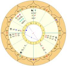 The Classical Astrologer Ancient And Traditional Astrology