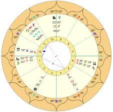 Nato Birth Chart Iran On The Edge The Classical Astrologer