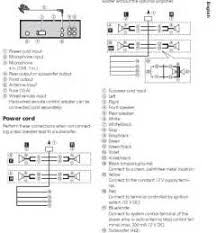 pioneer premier deh p510ub wiring diagram images pioneer deh what is the wiring diagram for pioneer deh answers