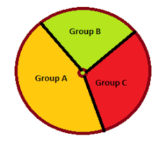 Pie Chart Display Color Based On Status String Value