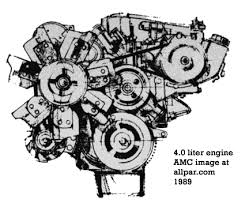 jeep 4 0 liter six cylinder engine jeep 4 liter engine