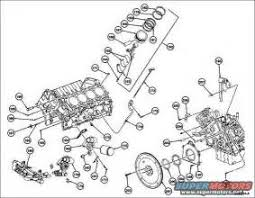 similiar ford 4 6l engine diagram keywords 1997 ford f 150 egr dpfe sensor on 98 ford f 150 4 6l engine