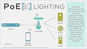 poe wiring diagram drugsinfo info Cat 6 Cable Wiring Diagram at Cat5e Poe Wiring Diagram