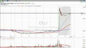 Is Ollie S Bargain Basement A Bargain Maybe For The Shorts December 10 2019