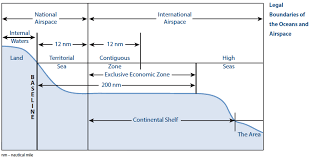 Chapter 2 Maritime Zones Law Of The Sea