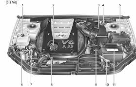 2001 hyundai tiburon engine diagram wiring library 2013 hyundai santa fe engine diagram circuit diagram symbols u2022 1999 hyundai tiburon engine diagram