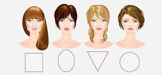 corrective makeup for diffe face shapes saubhaya makeup