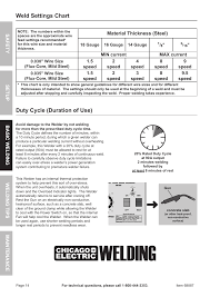 Weld Settings Chart Duty Cycle Duration Of Use Material