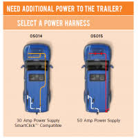 hr smartclick vehicle wiring sys trailerpartsonline hayman reese smartclick additional power wiring harness