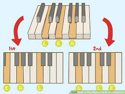 Keyboard Family Chords Chart How To Play Major Chords On A Keyboard With Pictures Wikihow
