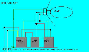 hps 1000 wiring diagram wiring diagrams and schematics 400w metal halide ballast wiring diagram high pressure sodium the lighting grcity forums