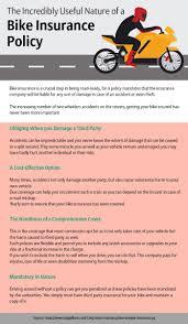 two wheeler insurance in 4 easy steps it provides 2 wheeler